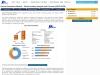 Global Ozone Generators Market