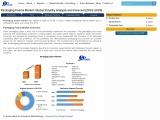 Global Packaging Foams MarketGlobal Packaging Foams Market