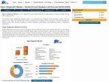 Global Paper Diagnostic Market