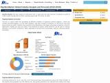 Global Paprika Market – Industry Analysis