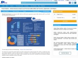 Pectin Market – Industry Analysis and Forecast (2021-2027)