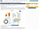 Global PEEK Market – Industry Analysis and Forecast (2019-2027)