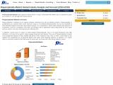 Polyacrylamide Market – Industry Analysis and Forecast (2020-2027)