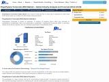 Polyethylene Furanoate (PEF) Market- Industry Analysis and Forecast (2020-2027)