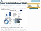 Polymeric Plasticizer Market- Industry Analysis and Forecast (2020-2027)