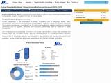 Global Product Stewardship Market – Industry Analysis and Forecast (2020-2027) –