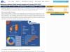 Global Reinsurance Market