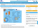 Global Respiratory Therapeutic Devices Market
