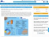 Global Retail Analytics Market