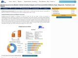 Global Rhabdomyosarcoma Market
