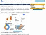 Global Rheumatoid Arthritis Pharmacotherapeutics Market