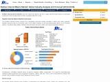 Global Rubber Internal Mixer Market