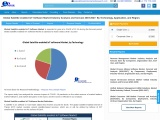 Global Satellite enabled IoT (Internet of Things) software Market