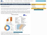 Global SCADA Oil & Gas Market: Industry Analysis