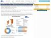 Global Sensor Data Analytics Market