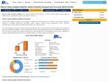 Global Sensor Data Analytics Market- Industry Analysis and Forecast (2020-2027)