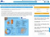 Global Service Virtualization Market