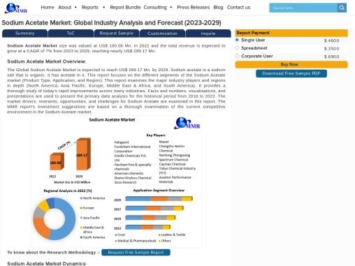 Sodium Acetate Market – Industry Analysis and Forecast 2019-2027