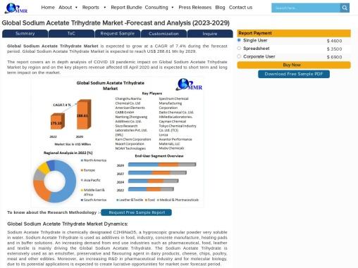 Sodium Acetate Trihydrate Market -Forecast and Analysis (2020-2027)