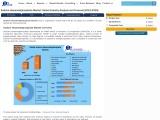 Global Sodium Hexametaphosphate Market- Industry Analysis and Forecast (2020-2027)