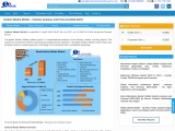 Global Sodium Malate Market: Industry Analysis