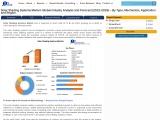 Global Solar Shading Systems Market