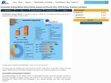 Global Somatostatin Analogs Market