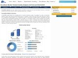 Global Soundbars Market: Industry Analysis and Forecast (2020-2026)