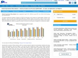 Global Specialised Silica Market