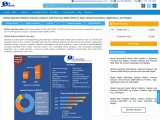 Global Spirulina Market: Industry Analysis and Forecast (2019-2026) –