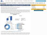 Global Spoil Detection Based Smart Label Market