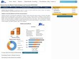 Stadium Security Market- Industry Analysis and Forecast (2020-2027)