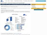 Global Superfine Talc Market-Industry Analysis