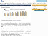 Global Technical Illustration Software Market