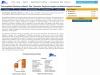 Global Thermoplastic Elastomers Market