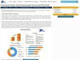 Global Torque Sensor MarketGlobal Torque Sensor Market
