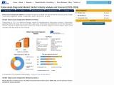 Global Tuberculosis Diagnostic Market
