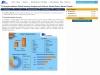 Global TV Analytics Market