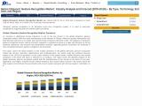 Global Ultrasonic Gesture Recognition Market