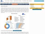 Global Ultrasonic Motor Market
