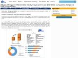 Global Utility Asset Management Market