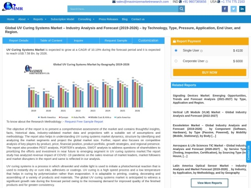 Global UV Curing Systems Market