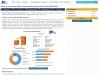 Global Version Control System Market