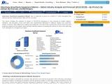Global Veterinary Anesthesia Equipment Market