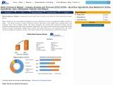 Global Water Enhancers Market- Industry Analysis