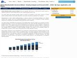 Global Weatherization Services Market