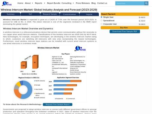 Global Wireless Intercom market