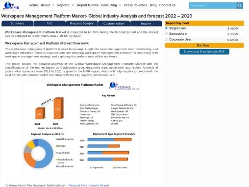 Workspace Management Platform Market- Industry Analysis and forecast 2020 – 2026
