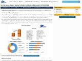 Global Yard Scraper Market: Industry Analysis
