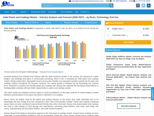India Paints and Coatings Market